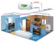 Joven Horizontal / Vertical Storage Water Heater